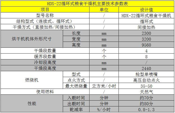 HDX-22参数.jpg